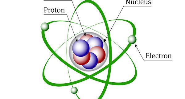 meet-atom
